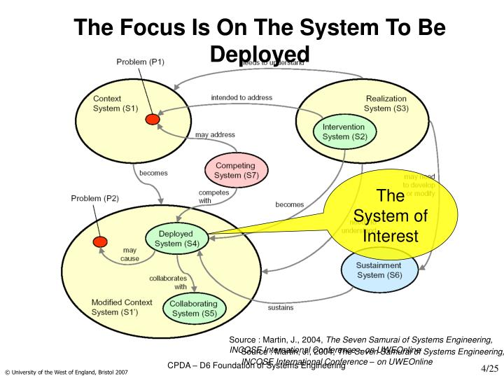 The Focus Is On The System To Be Deployed