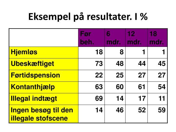 Eksempel på resultater. I %