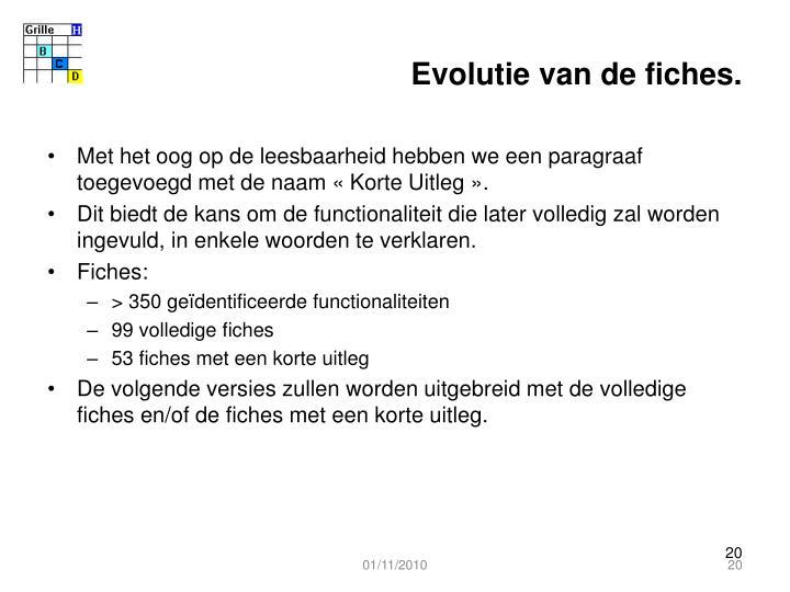 Evolutie van de fiches.