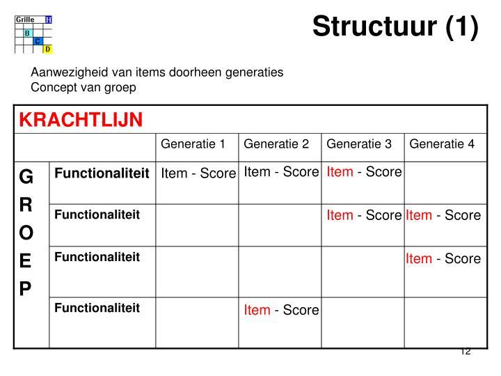 Structuur (1)