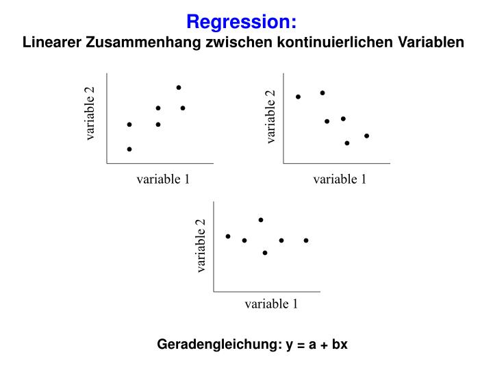 Regression: