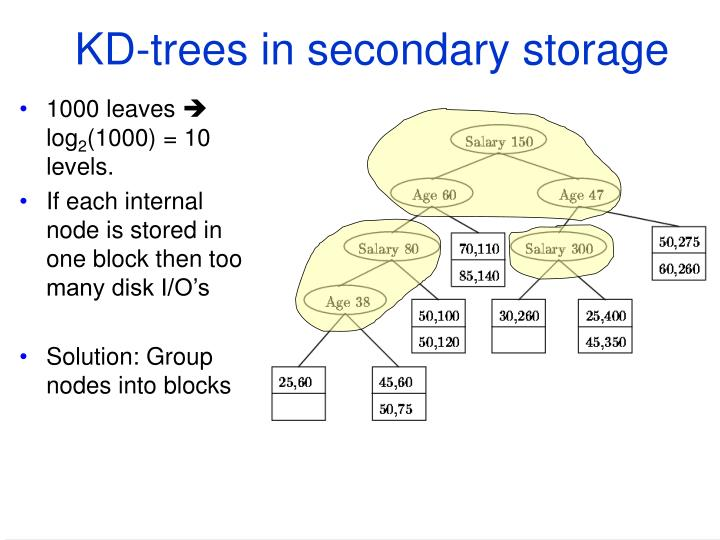 KD-trees in secondary storage