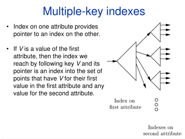 Multiple key indexes