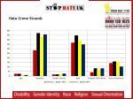 hate crime strands