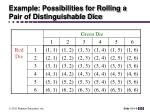 example possibilities for rolling a pair of distinguishable dice