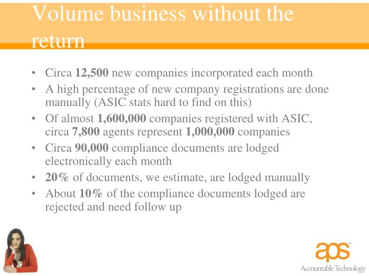 Volume business without the return