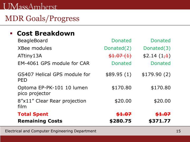 MDR Goals/Progress