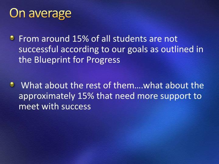 On average