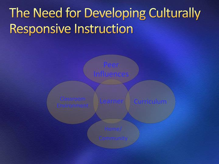 The Need for Developing Culturally Responsive Instruction