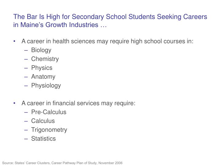The Bar Is High for Secondary School Students Seeking Careers in Maine's Growth Industries …