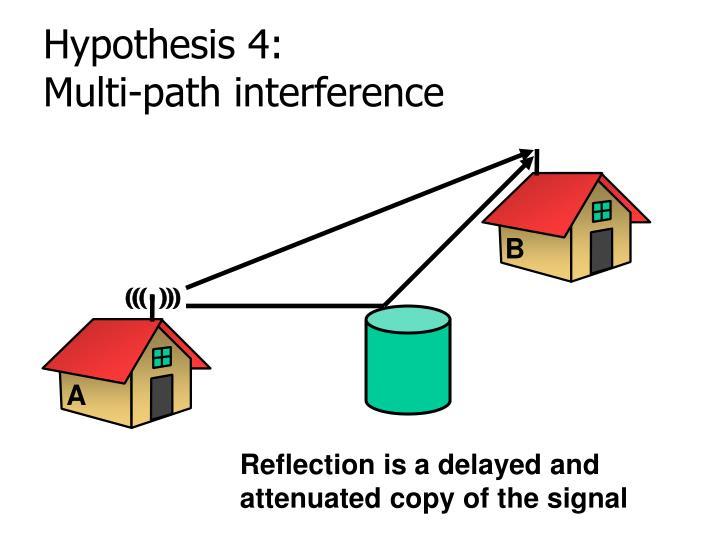 Hypothesis 4: