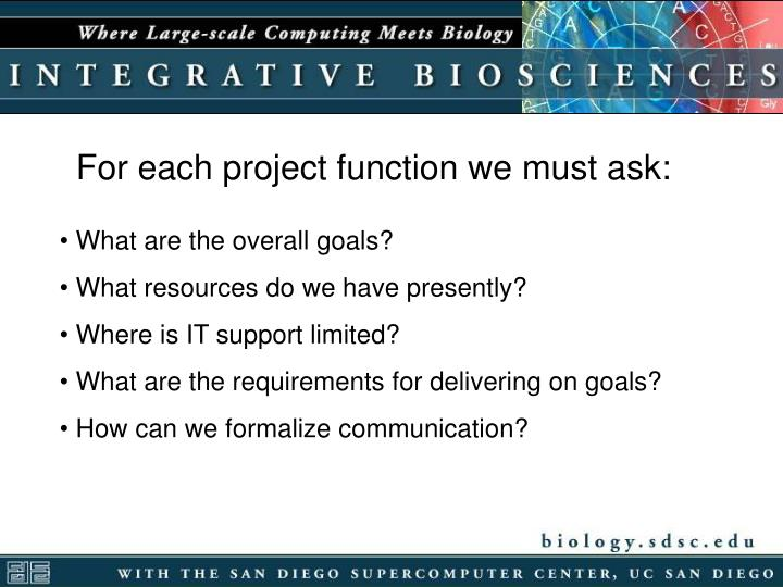 For each project function we must ask: