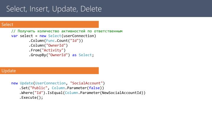 Select, Insert, Update, Delete
