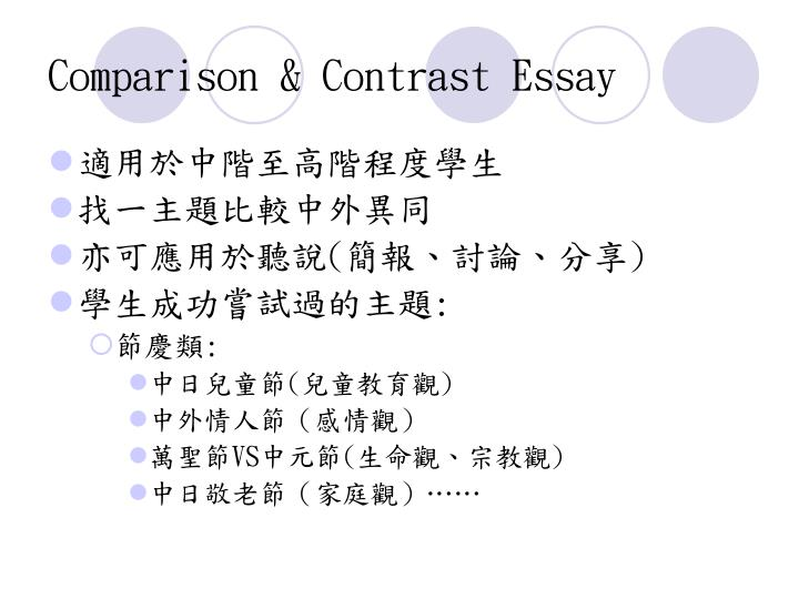 Comparison & Contrast Essay