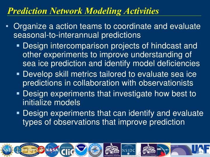 Prediction Network Modeling Activities