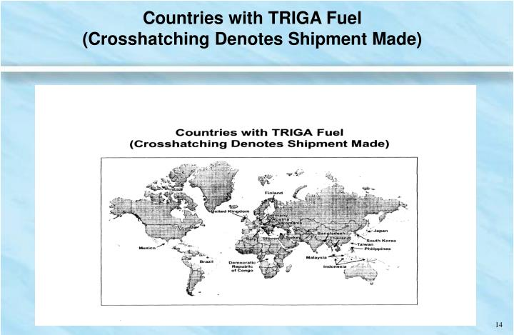 Countries with TRIGA Fuel