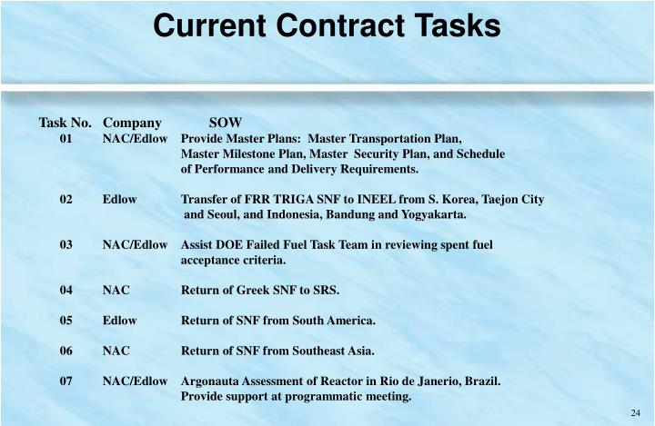 Current Contract Tasks