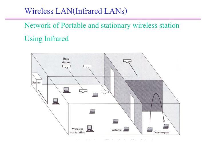 Wireless LAN(Infrared LANs)