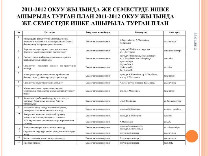 2011-2012 ОКУУ ЖЫЛЫНДА ЖЕ СЕМЕСТРДЕ ИШКЕ АШЫРЫЛА ТУРГАН ПЛАН 2011-2012 ОКУУ ЖЫЛЫНДА ЖЕ СЕМЕСТРДЕ ИШКЕ АШЫРЫЛА ТУРГАН