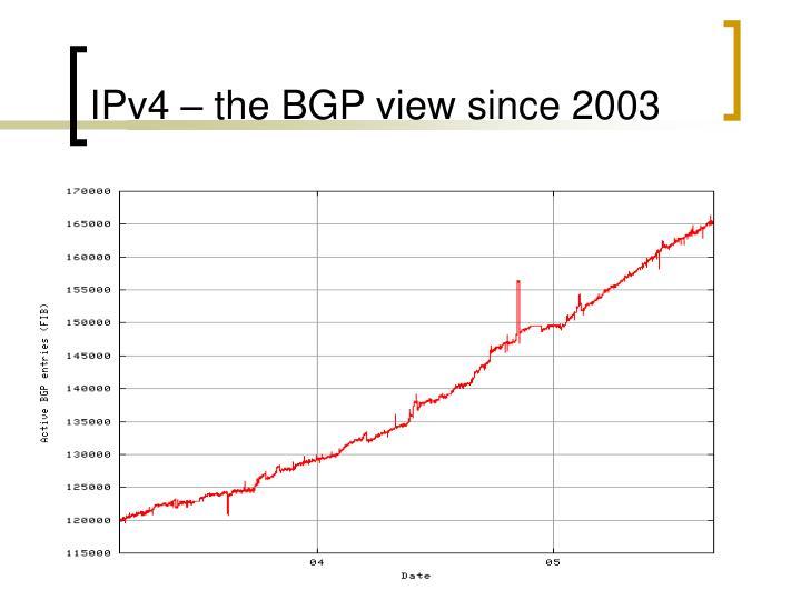 Ipv4 the bgp view since 2003