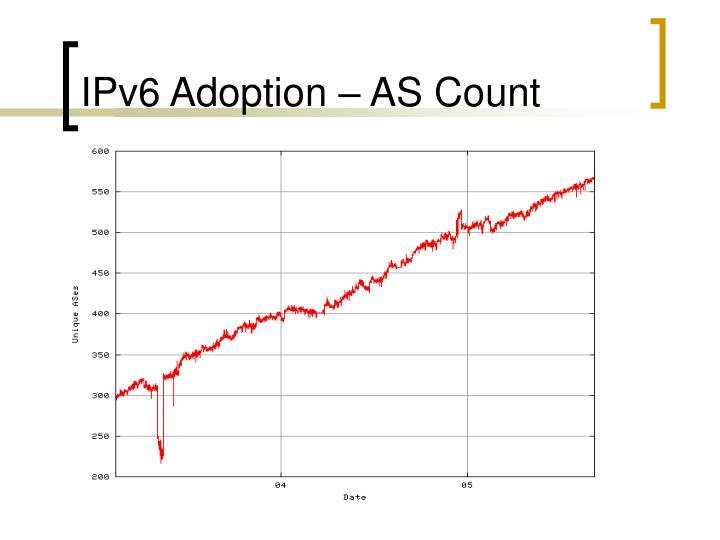 IPv6 Adoption – AS Count