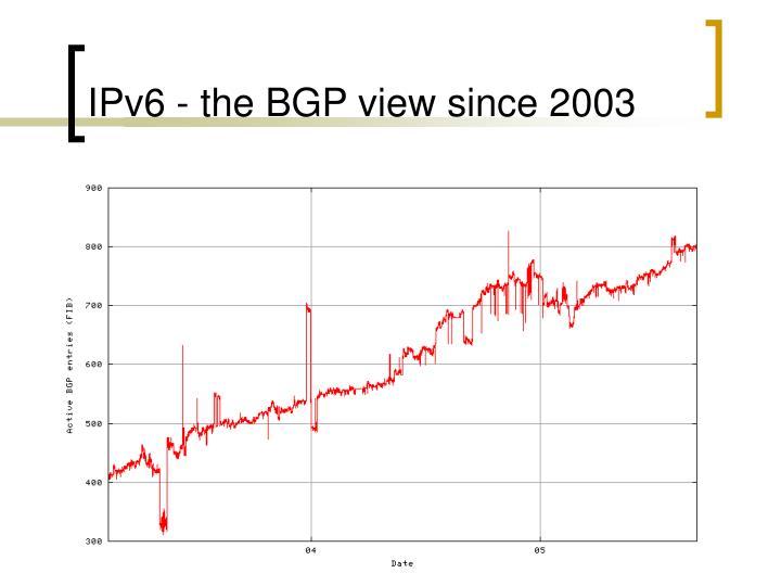 Ipv6 the bgp view since 2003