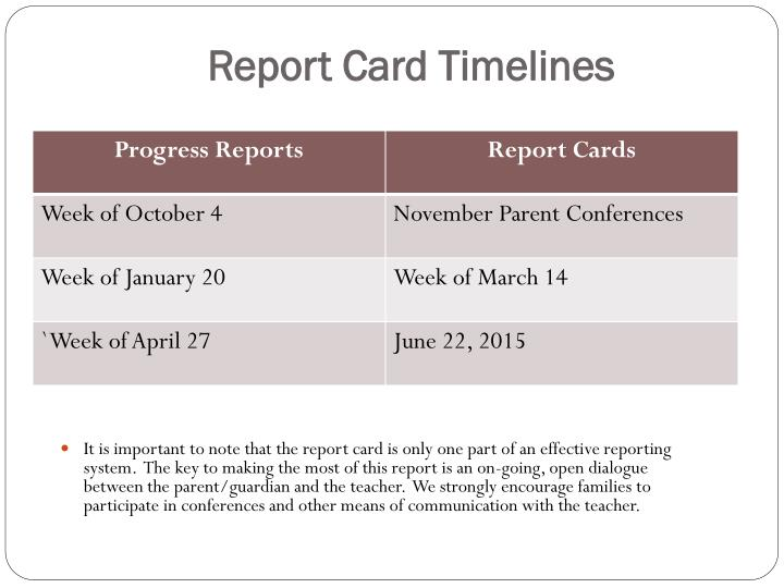 Report Card Timelines