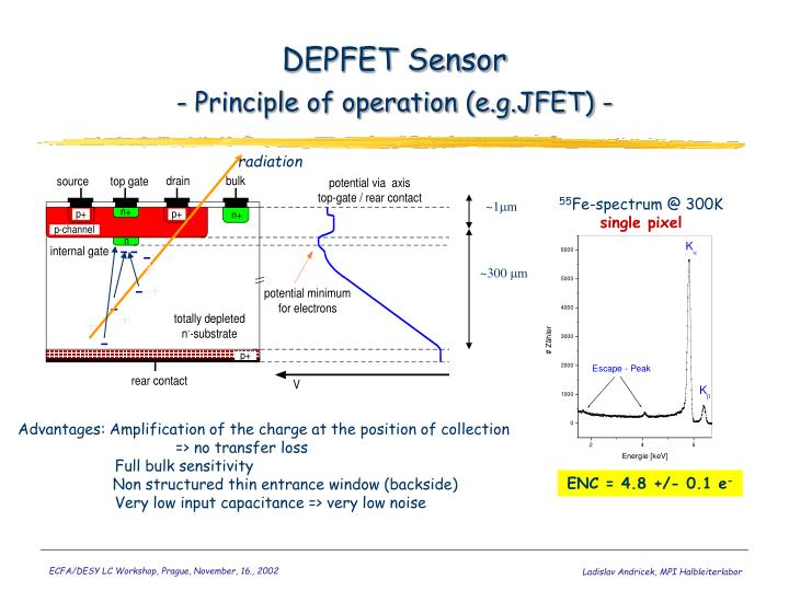 Depfet sensor principle of operation e g jfet