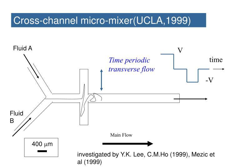 Time periodic transverse flow