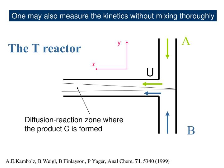 One may also measure the kinetics without mixing thoroughly