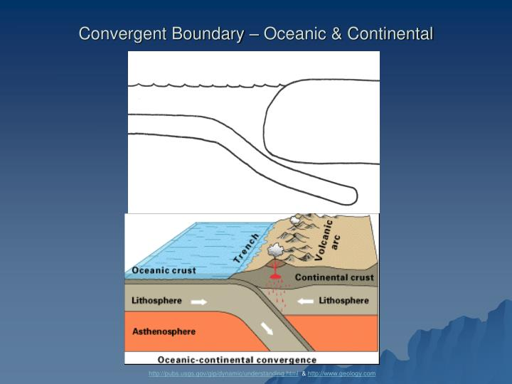 Convergent Boundary – Oceanic & Continental