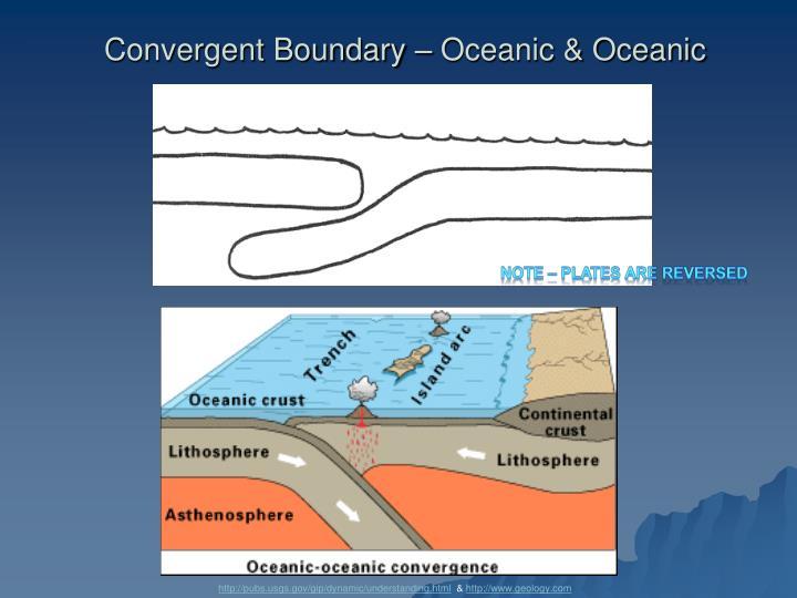 Convergent Boundary – Oceanic & Oceanic