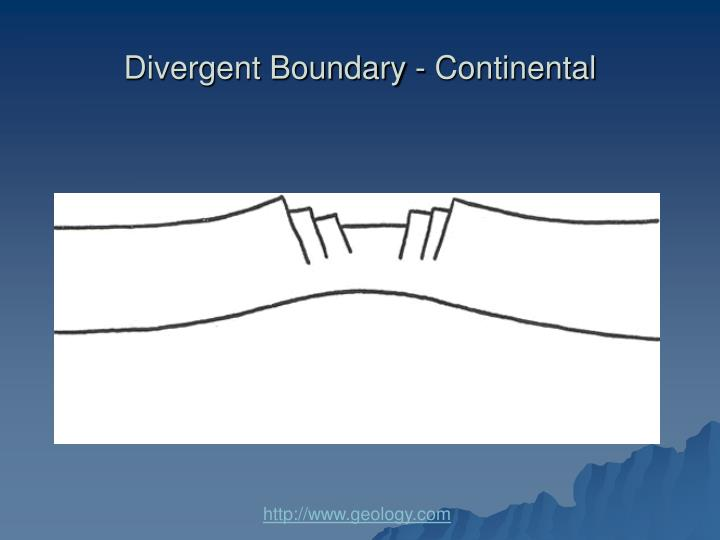 Divergent Boundary - Continental