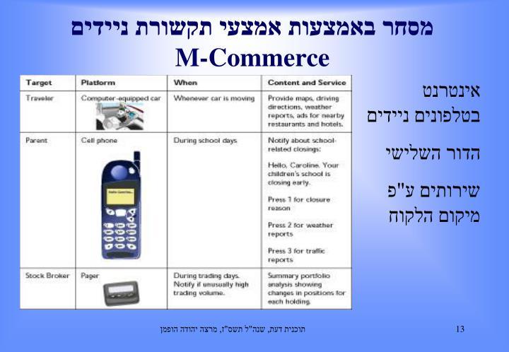 מסחר באמצעות אמצעי תקשורת ניידים
