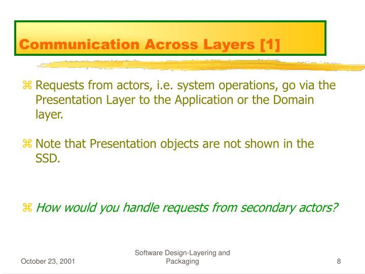 Communication Across Layers [1]