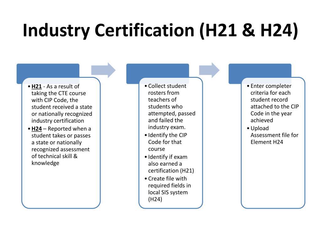 ospi cte lisa ireland h21 h24 certification industry hamilton student ppt powerpoint presentation