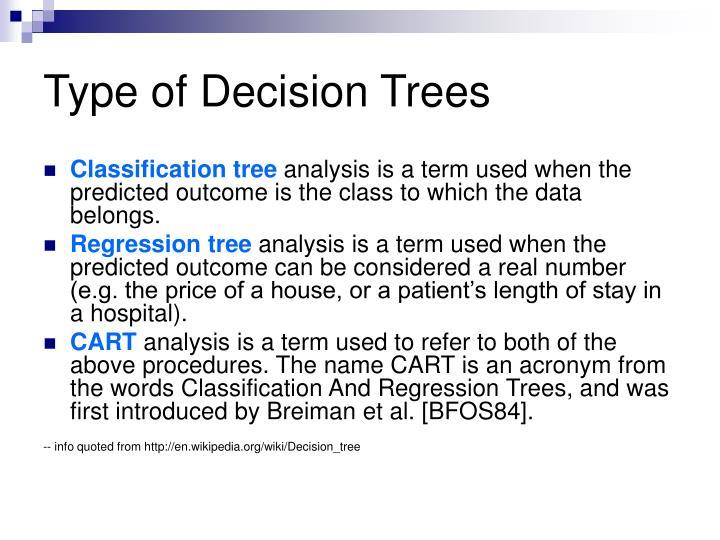Type of Decision Trees