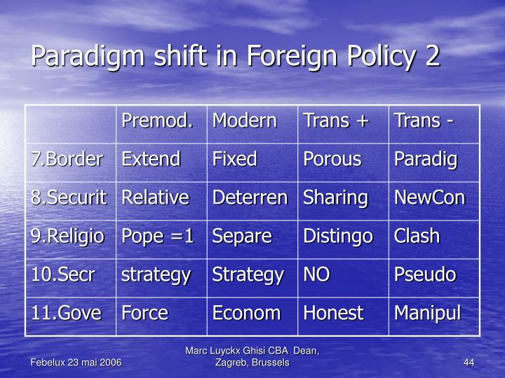 Paradigm shift in Foreign Policy 2