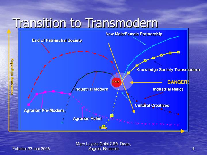 Transition to Transmodern