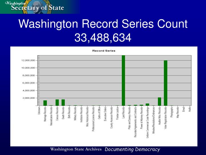 Washington Record Series Count