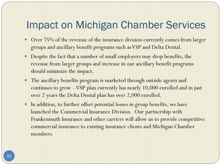 Impact on Michigan Chamber Services