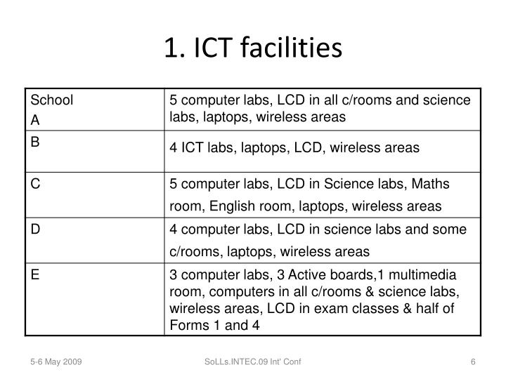 1. ICT facilities
