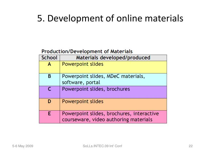 5. Development of online materials