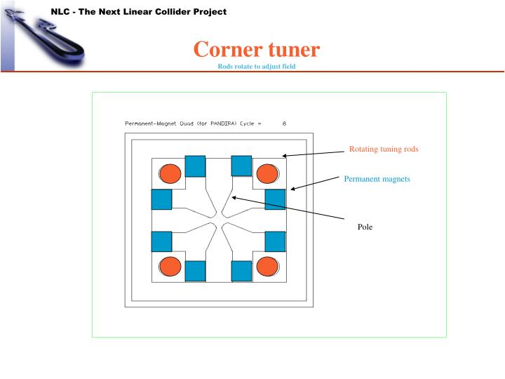 Corner tuner
