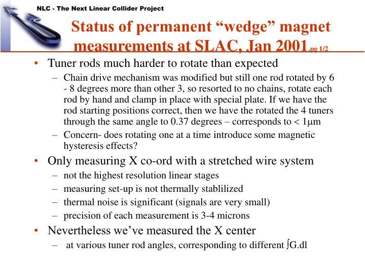 """Status of permanent """"wedge"""" magnet measurements at SLAC, Jan 2001"""