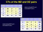 cts of the mz and dz pairs
