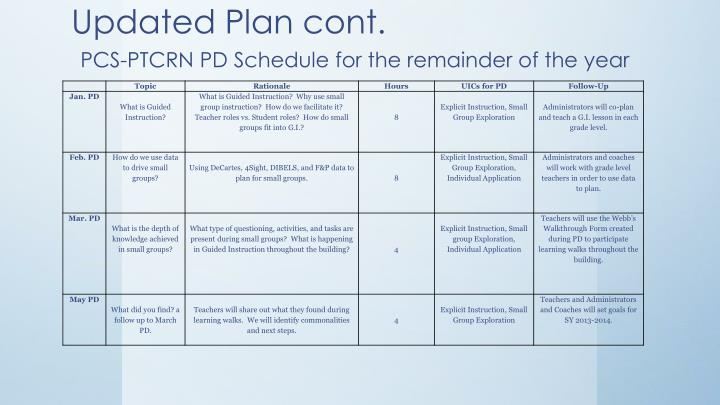 Updated Plan cont.