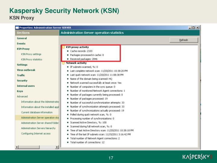 Kaspersky Security Network (KSN)