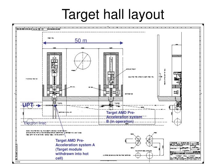 Target hall layout