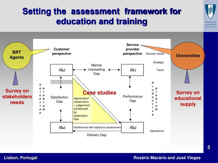 Setting the  assessment  framework for education and training